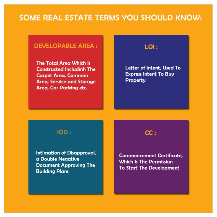 Here are some RealEstate terms you must know !  Keep watching this place for more such information.  Don't Forget to Sign-Up to www.IndianPropertyDekho.com and List Your Property for Absolutely Free!!!