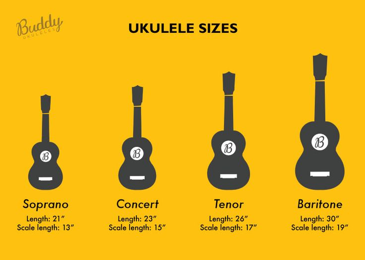 54 best images about ukulele on Pinterest | Songs, Jessie j and ...