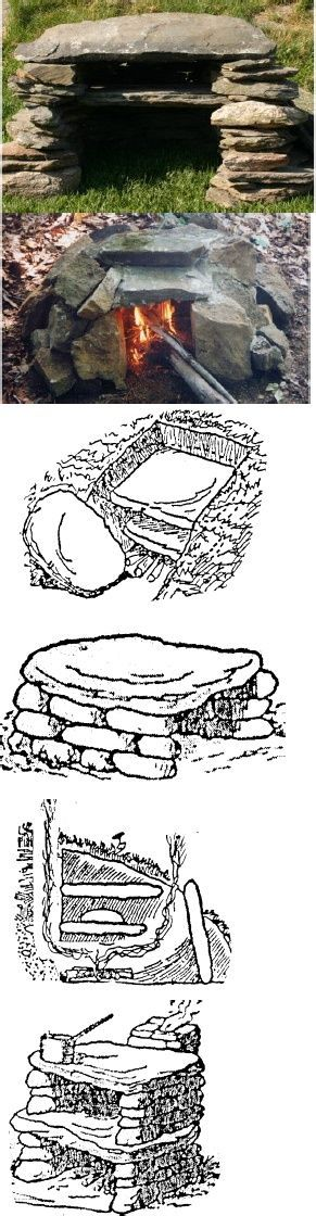 A Long-Term Survival Guide - Types of Primitive Ovens | Scribd