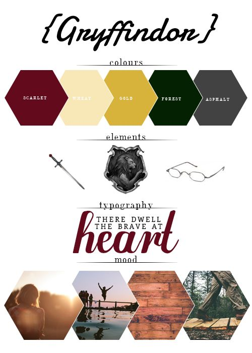 hp mood boards ◊ Gryffindor colour palette