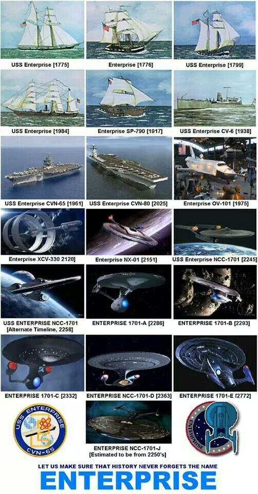 History of vessels baring the name Enterprise-- a name history will always remember
