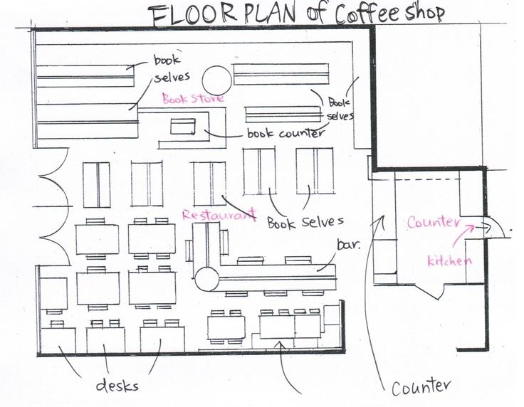 FLOOR PLAN (COFFEE SHOP) Coffee shop interior design