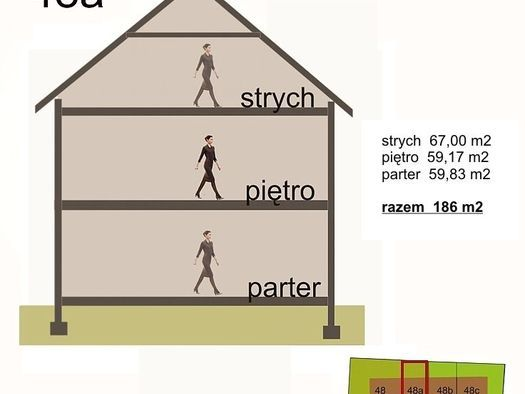 dom, Wrocław, NOWE DOMY Wrocław świetna lokalizacja - otoDom.pl