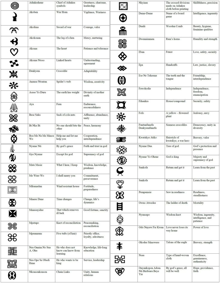 Pin By Toi Pittman On Shoes Pinterest Symbols Adinkra Symbols