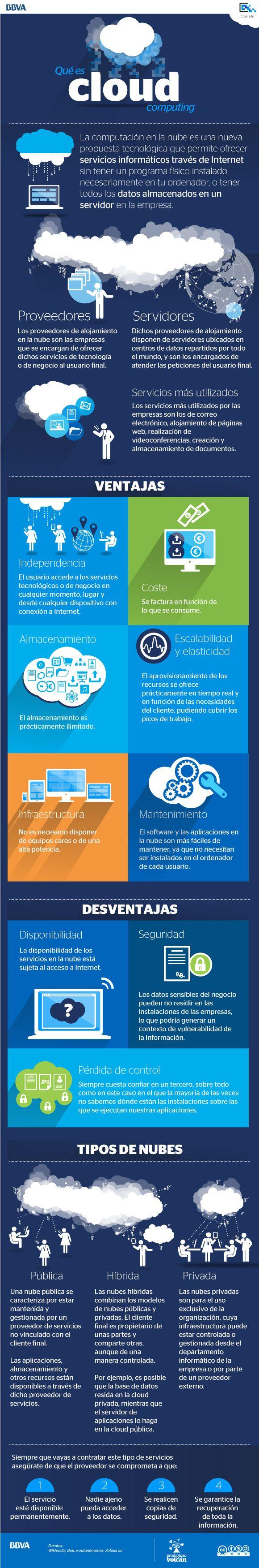 Qué es Cloud Computing #infografia #infographic #cloudcomputing