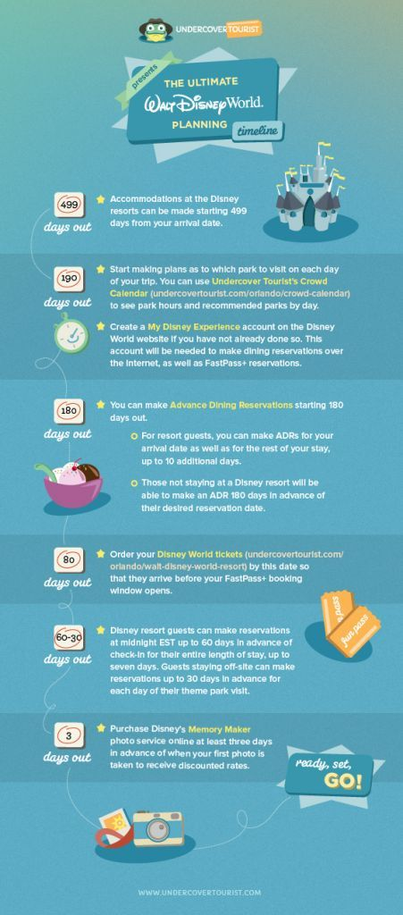 Disney World vacation planning timeline from Undercover Tourist. @trekaroo