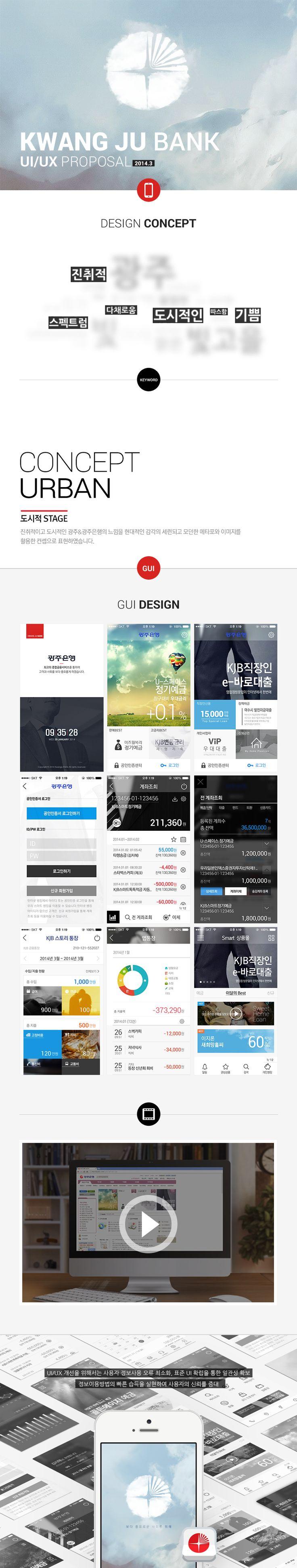 KwangJu Bank -UX GUI Mobile -DesignerKang