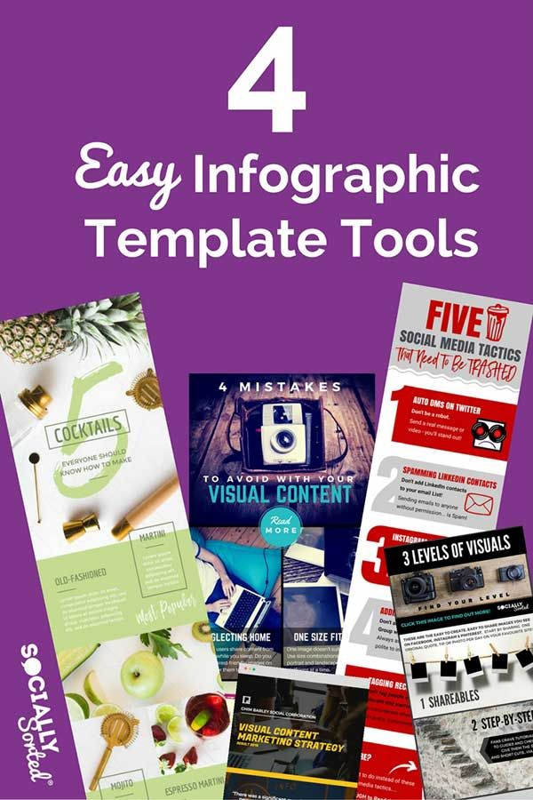 4 Easy Infographic Template Tools for Stunning Infographics - click through to read the post and play with the tools!   via @sociallysorted