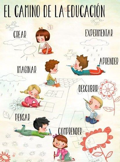 Conoce aquí: http://tugimnasiacerebral.com/gimnasia-cerebral-para-niños/segunda-parte-70-mejores-actividades-para-niños el repertorio de actividades que hemos recopilado para que realices con tus pequeños en cualquier momento del día. Actividades seguras, sencillas y divertidas que fortalecen el vínculo entre adultos y niños, a la vez que fomentan el desarrollo de valores a temprana edad. #actividades #juegos #niños #padres #aprendizaje