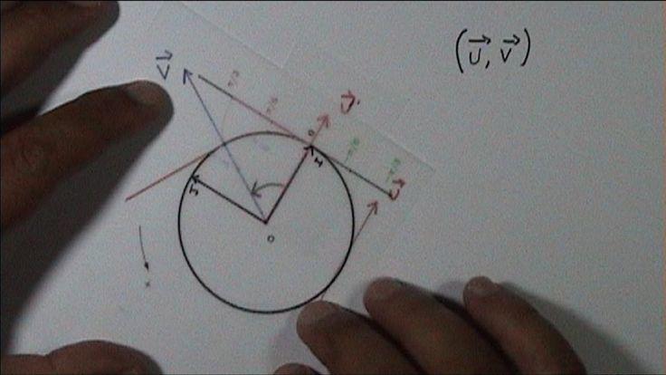 trigonométrie -1èreS-