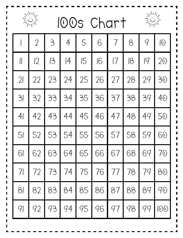 Number Names Worksheets number chart for kindergarten : 1000+ images about Counting bigger numbers on Pinterest