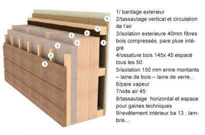 Les 61 meilleures images propos de maison chalet bois for Maison container 64