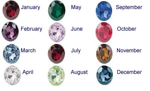 Birthstones For Each Month Meanings   Before you discover ...