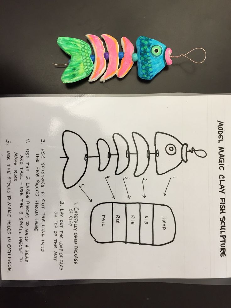 Model Magic Clay hanging fish sculpture using bright highlighter colors, pony beads and wire. Two art blocks to complete with fourth grade.