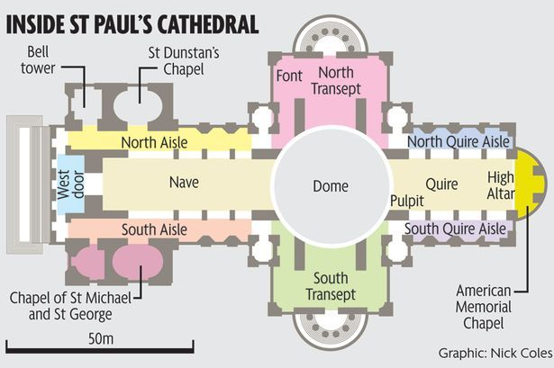 St Paul Cathedral Floor Plan Google Search With Images