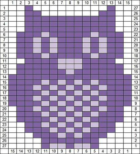 Ravelry: Owl Knitting Chart pattern by Agnes Barton Knitting Owls Pintere...