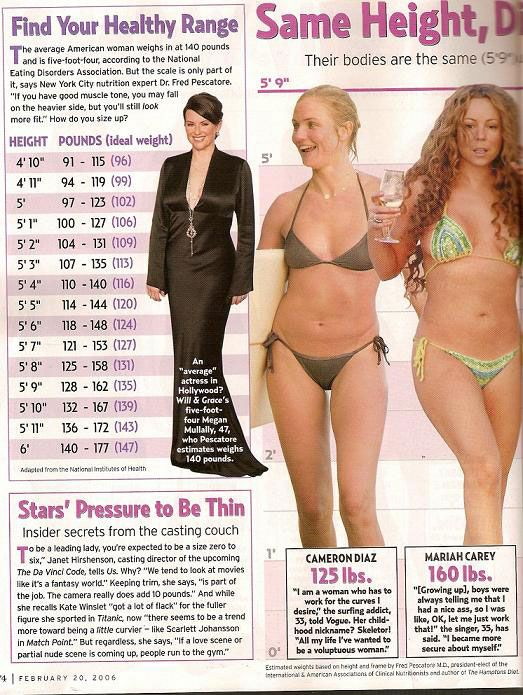 healthy weight for 5 u0026 39 7  127 lbs