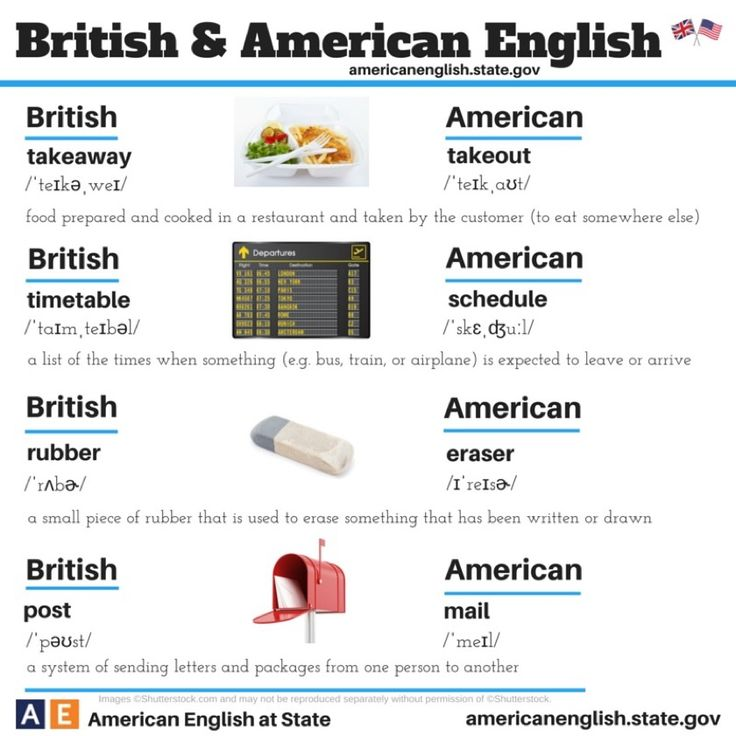 Any good websites/info on Differences between Australian English and American English?