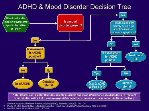 my interest in human behavior and family record of mental disorders Psychology can broadly be defined as the study of the human mind and how it informs behavior  mental disorders or substance abuse  how to become a psychologist.