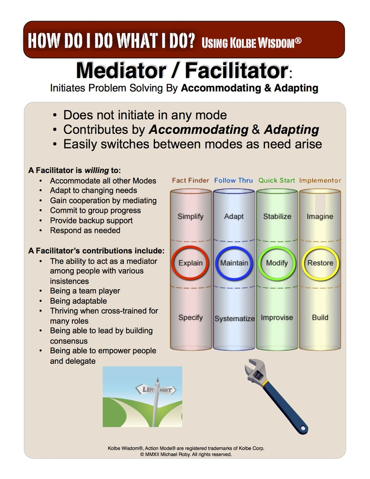 Kolbe Action Mode® Infograph - Mediator/Facilitator. As a Kolbe Certified Consultant®, business owners hire me to provide tools for making better recruiting, hiring, and training decisions.    Kolbe Action Mode® and Kolbe Certified Consultant® are trademarks of Kolbe Corp.