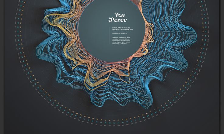 "Brainwaves - this wonderful artwork - a neuro-art project called BrainDance visualises brainwave responses to music. Created by Slovenian artists Črtomir Just, Matej Koncan, Ahac Ahac and BlackBox. The creators goal was ""to bridge the gap between science and art"". Beautiful and fascinating artwork!"