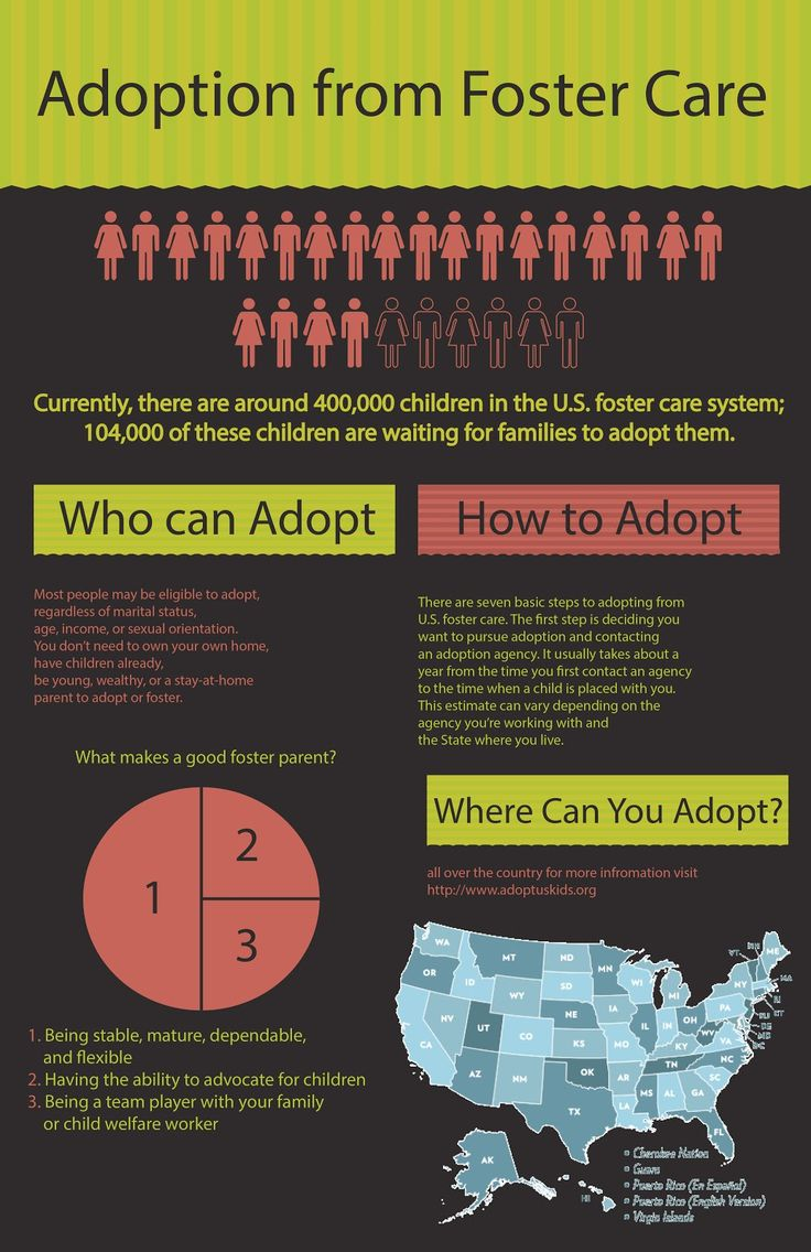 infographic about adoption from foster care
