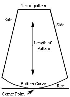 Sew Easy Windows Article. Basic Swag Pattern