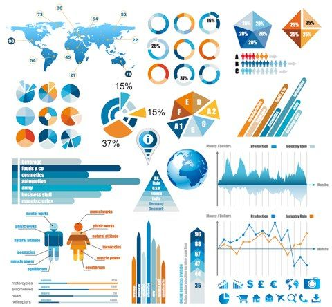 5 ways to get your infographics to go viral