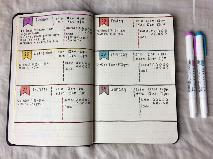 studentbudget:  My first bullet journal spread ☺️