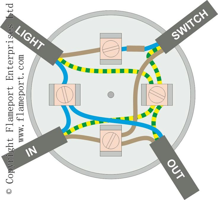 20 Best Electical Wiring Images On Pinterest