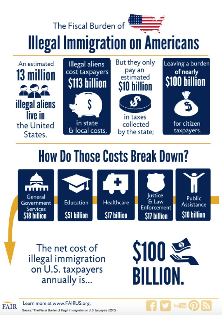 the importance of immigrants in the united states Immigration pillars, securing america's future act (hr 4760), and the  that  legal immigration is important even if we want to maintain our current population.
