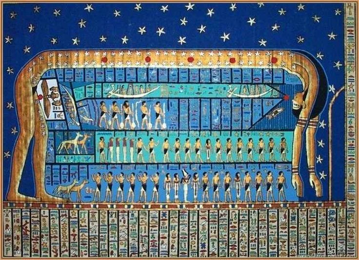 Mitologia egizia - Nut, la dea del cielo Nut era la dea del cielo, sorella e sposa di Geb, madre di Osiride, Iside, Seth e Nefti. La dea che ingoiava il sole al tramonto e lo partoriva al mattino, è stata raffigurata come una donna gigante  #iside #nefti #nut #osiride #seth