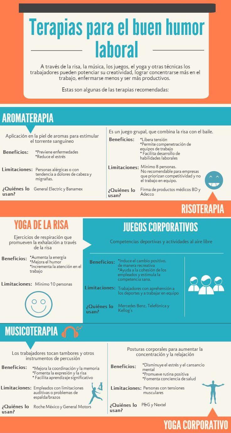 Terapias para mejorar el ambiente laboral #rrhh #recursoshumanos #empleo #infografia