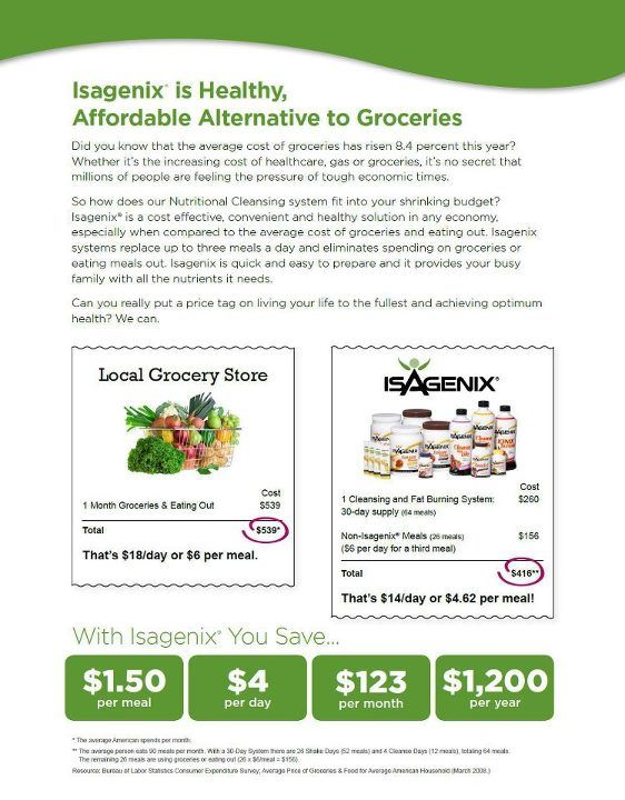 Isagenix cost compared to groceries, we swear by Isagenix and I am a consultant. Contact me for info!