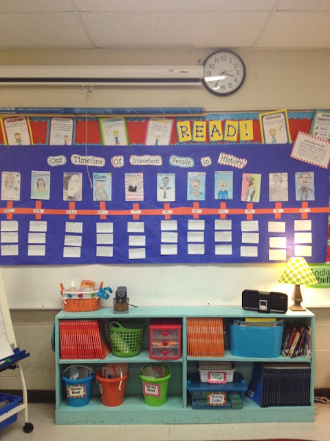Classroom Timeline Ideas ~ Best images about social studies timelines on