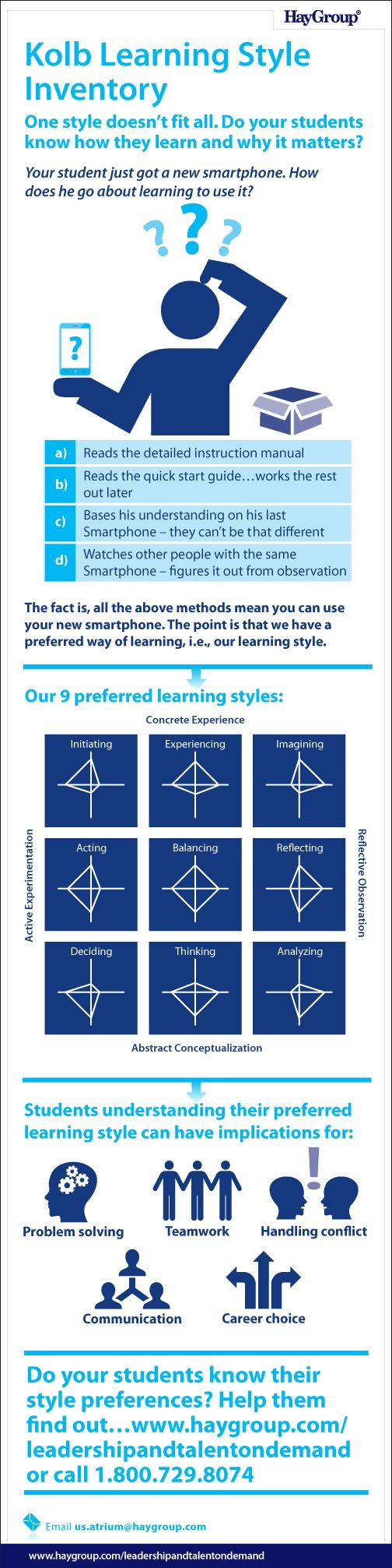 best ideas about learning style inventory one style doesn t fit all kolb learning style inventory