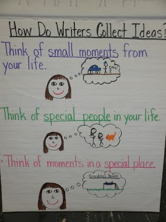 Ms. Ms Third Grade Gems: First Week (haha I will use some of the ideas in high school!)