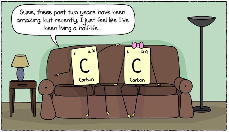 Carbon dating popcorn analogy