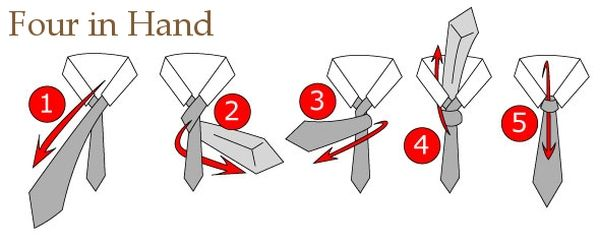 #Howto #tie a #Four-in-Hand #knot | RandomlyNew