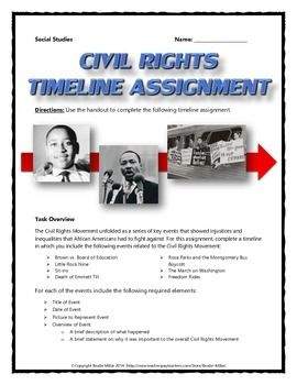 list of events related to civil rights movement The top 10 events in the civil rights movement, a timeline made with timetoast's free interactive timeline making software.