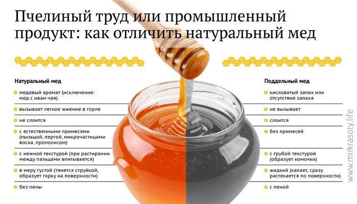 В данной статье мы собрали различные советы и рекомендации от опытных пчеловодов, с помощью которых вы легко определите качество меда. Берите на заметку!