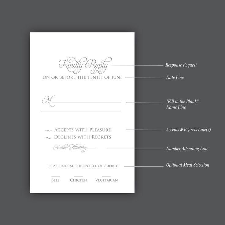 How To Correctly Word Your Wedding RSVP Card