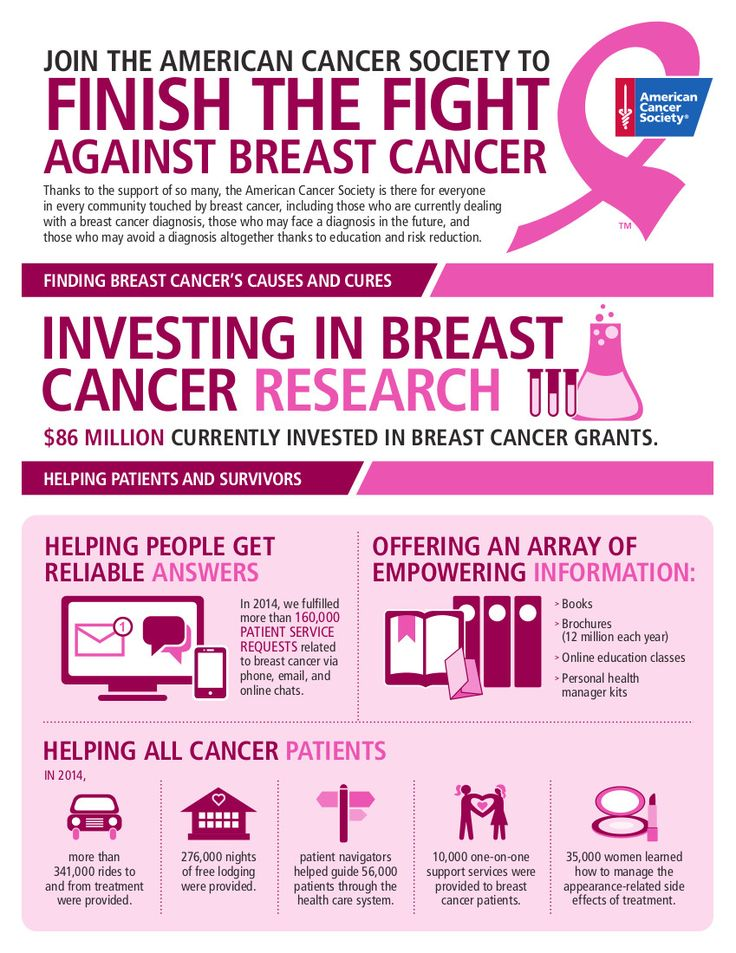 Can look television and breast cancer not