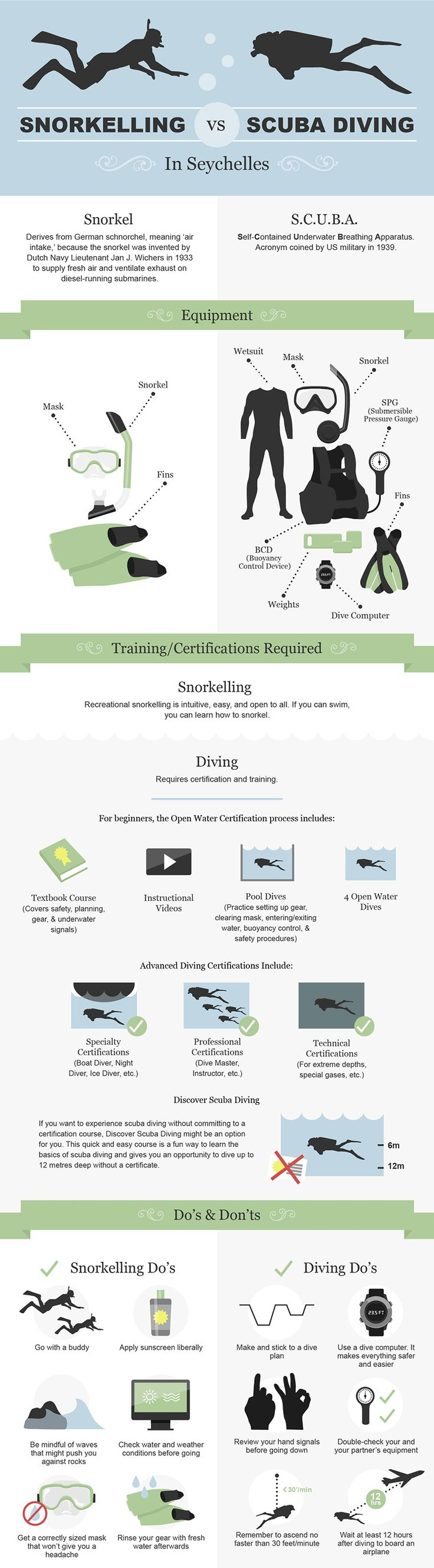 Snorkelling vs Scuba Diving in Seychelles  [by Raffles Hotels & Resorts -- via #tipsographic]. More at tipsographic.com