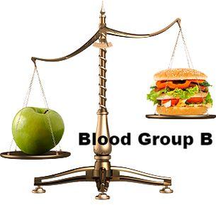 Rainbow Gospel Radio | TYPE B Blood Group - Weight loss