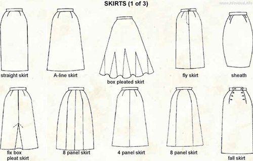 Bên cạnh váy bút chì là A-line skirt - dáng váy chữ A,
