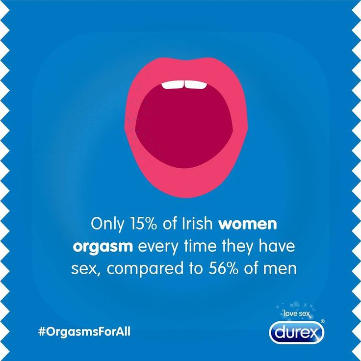 Some interesting facts from durex #OrgasmsForAll #durex #design #work #wcportfolio #sex #psg #notorious