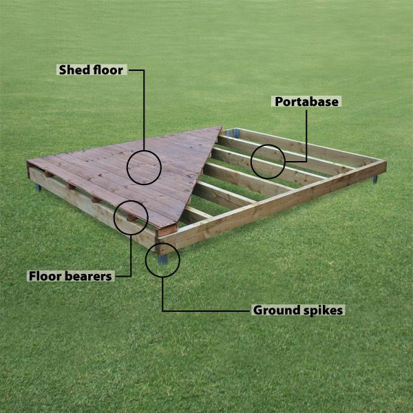 how to build a garden shed base- ill use it as a raised patio in the ...