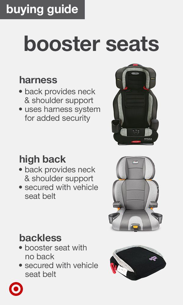 Booster seats come in 3 types—harness high back and ...