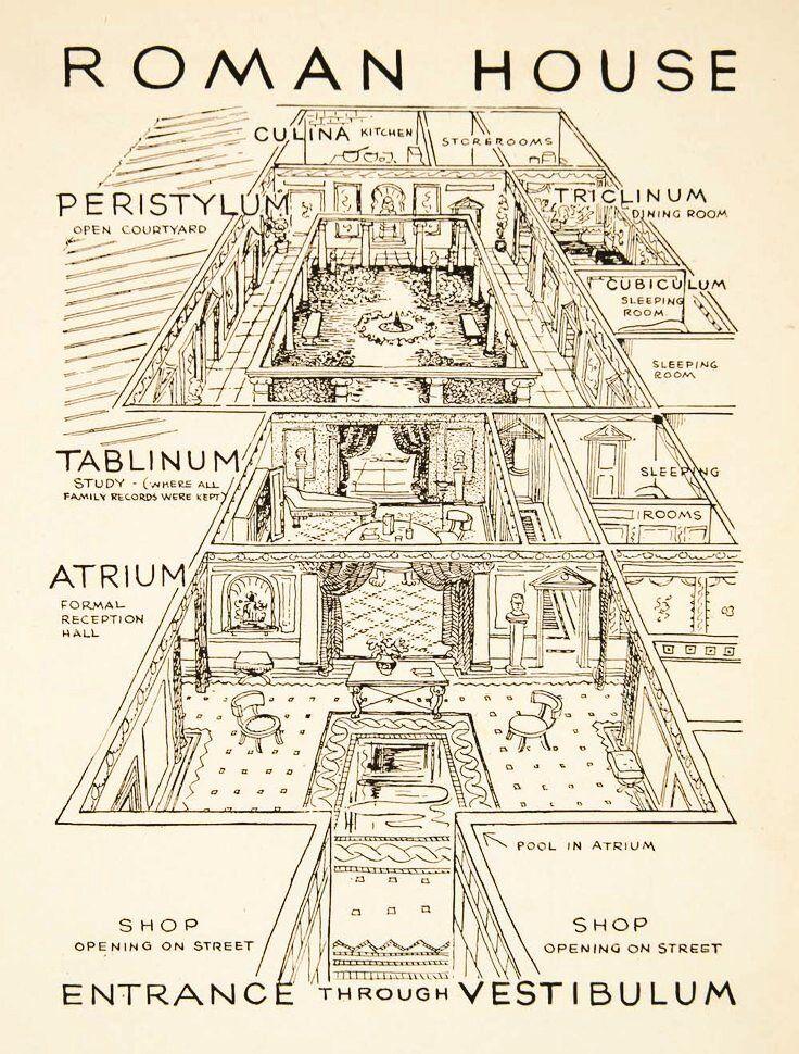 Litografía de una domus.